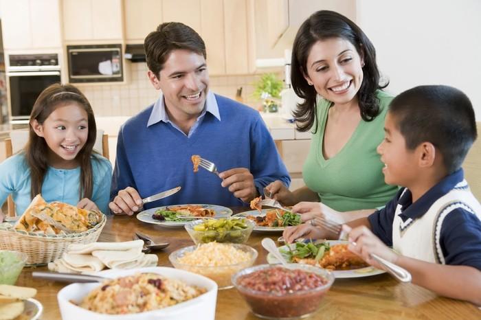 Sejarah pola makan tiga kali sehari