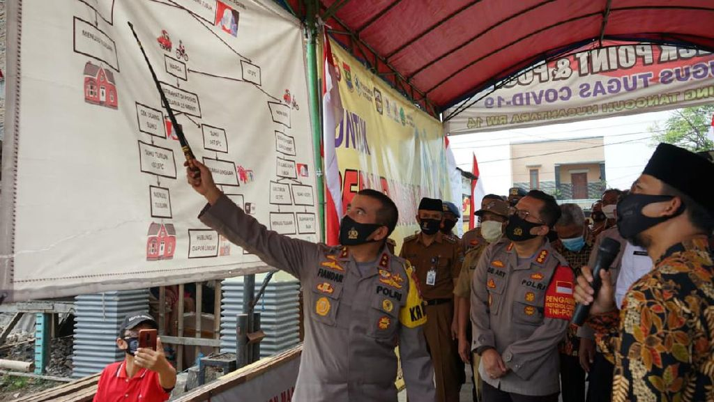 Cek Kampung Tangguh di Tangerang, Kapolda Bicara Penanganan COVID-19