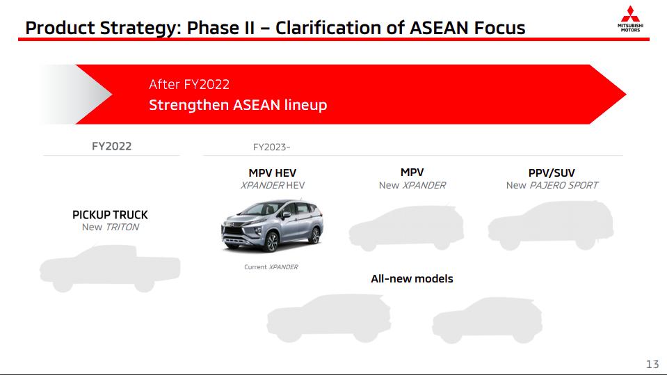 Rencana Bisnis Mitsubishi, Xpander Hybrid Disiapkan untuk 2023