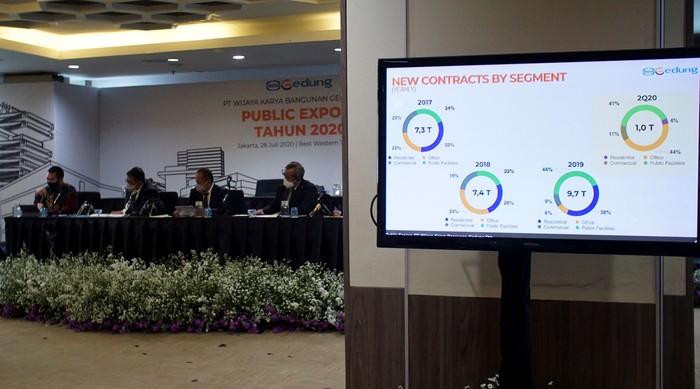 PT Wijaya Karya Bangunan Gedung Tbk (WEGE) mengganti sejumlah jajaran direksi dan dewan komisaris. Perubahan ini menyusul akibat dari pergantian manajemen di level induk usaha.