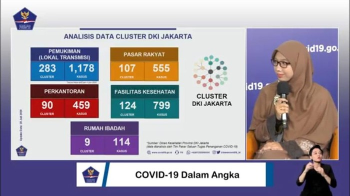 Analisis data klaster di DKI Jakarta (Foto: Screenshot YouTube BNPB)