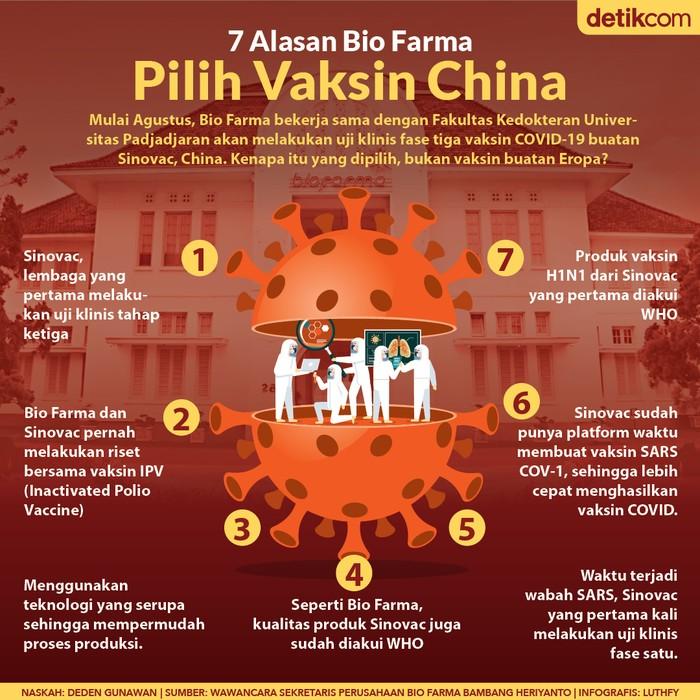 Alasan Bio Farma Pilih Vaksin China