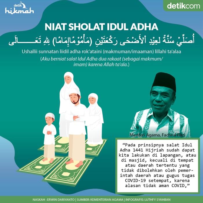 Bacaan Niat Sholat Idul Adha dalam GRafis