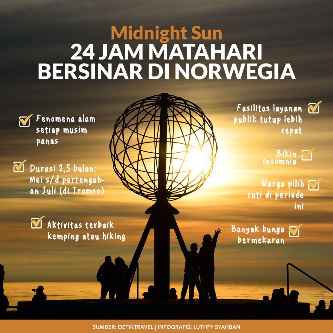 midnight sun di norwegia