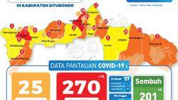 Kasus Positif COVID-19 di Klaster Pabrik Udang Situbondo Tambah 14 Orang