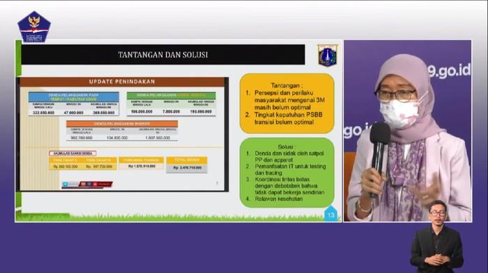 Kadinkes DKI Jakarta Widyastuti (Foto: Tangkapan layar YouTube BNPB)
