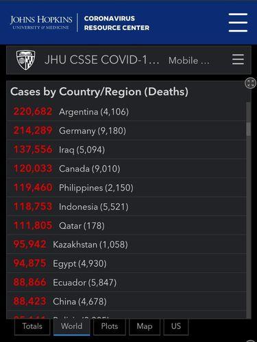 Lampaui Ri Kasus Covid 19 Di Filipina Kini Terbanyak Di Asia Tenggara