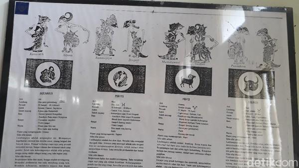 Terakhir, di unit ketujuh terdapat Koleksi Wayang Kontemporer seperti Wayang Aji-ajian, Wayang Kancil, dan Wayang Suluh. Ada juga soal penokohan wayang berdasarkan zodiaknya. (Kristina/detikcom)