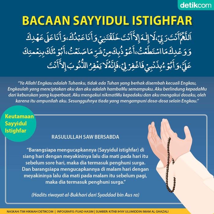 INfografis sayyidul istighfar