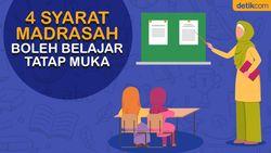 4 Syarat Madrasah Boleh Melakukan Belajar Tatap Muka