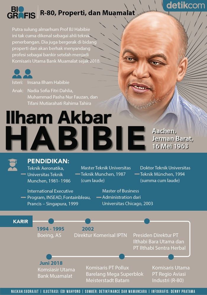Ilham Akbar Habibie