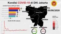 Jakarta Zona Hitam Hoax, Ini Fakta Warna Zonasi Corona di DKI dari Satgas COVID-19
