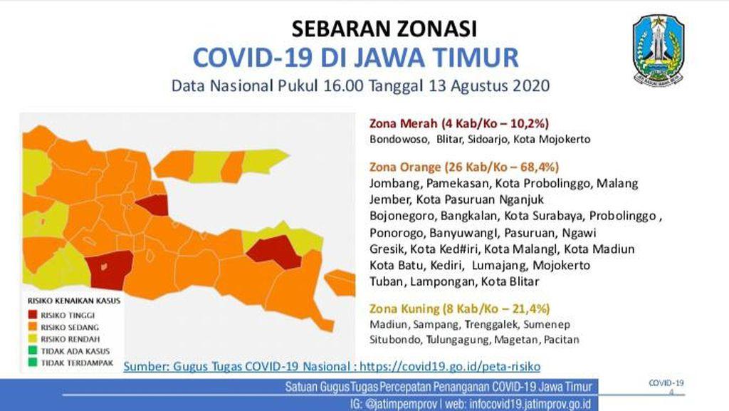 4 Daerah di Jatim Masih Zona Merah, Mana Saja dan Apa Penyebabnya