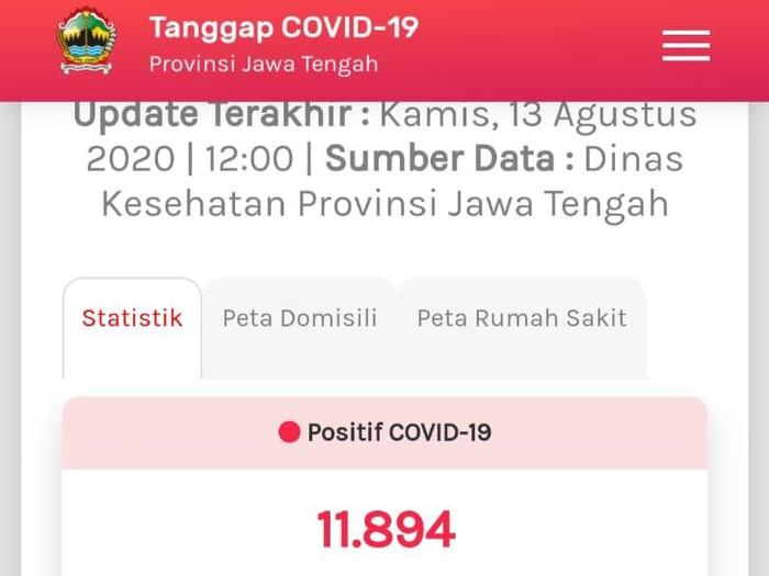 Update COVID-19 di Jateng 13 Agustus 2020