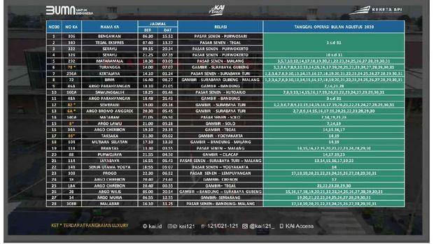 Jadwal kereta api tambahan