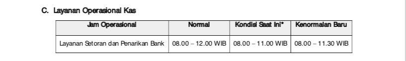 Perubahan Jam Operasional BI