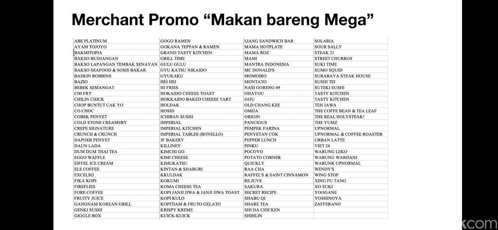 Promo makan bareng Bank Mega