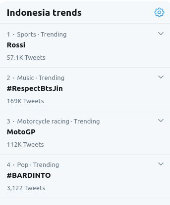 Rossi trending topic.