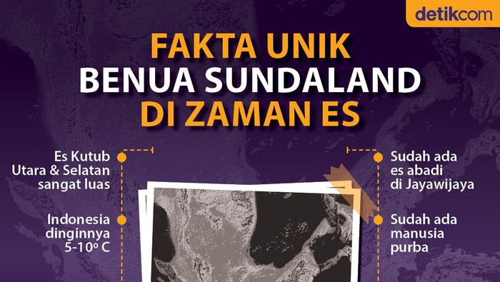 Infografis Fakta Unik Sundaland