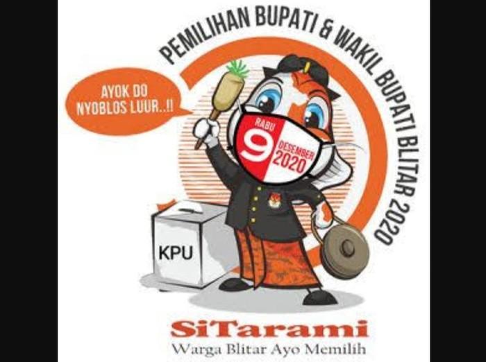 Menjelang Pilbup 2020, Kabupaten Blitar tampak adem ayem dengan bapaslon petahana. Terlebih, pasangan tersebut sudah mengantongi rekomendasi dari PDIP.