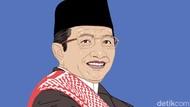 Karakter Khusus Nilai Universal Islam: Pancasila sebagai Melting Pot