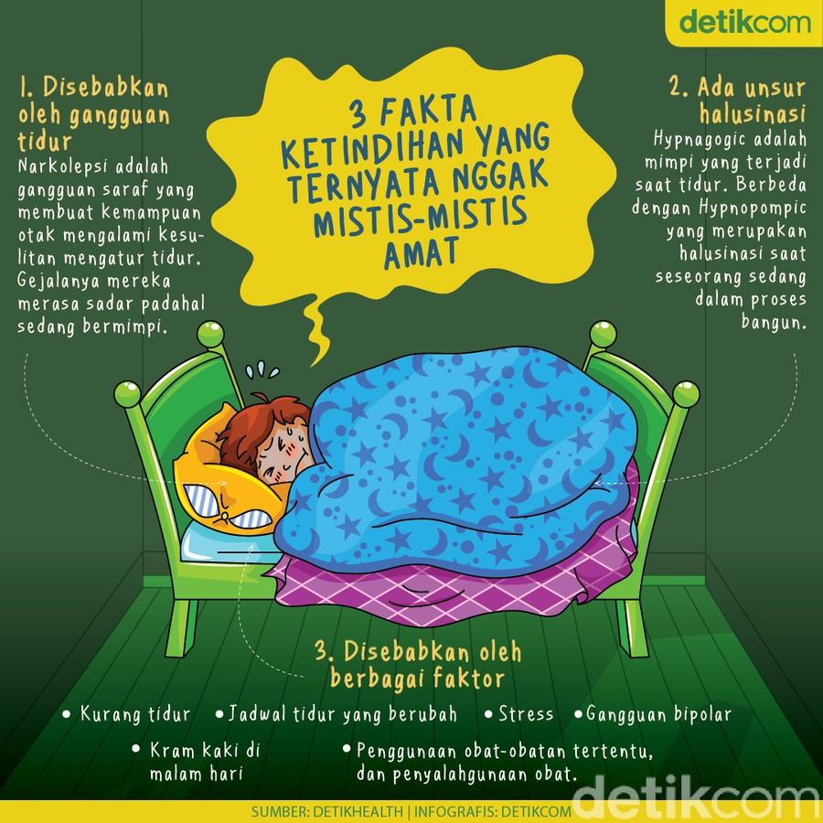 Mitosnya Ketindihan Jin Saat Tidur, Faktanya Bagaimana? Cek di Sini