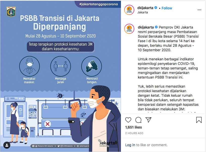Psbb Transisi Fase I Jakarta Diperpanjang Hingga 10 September