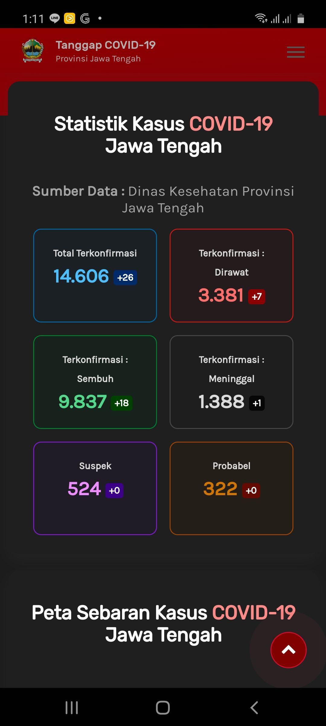 Update Corona di Jateng, Minggu (30/7/2020) pukul 12.00 WIB. (Tangkapan layar web corona.jatengprov.go.id)