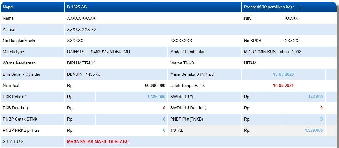 Identitas pelat nomor lain di BMW X5 milik Jaksa Pinangki