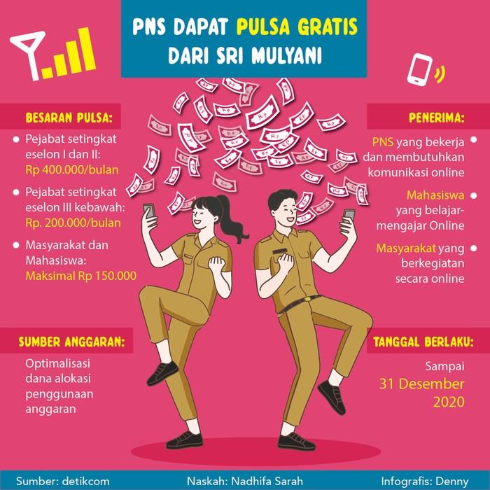 Infografis Pulsa PNS