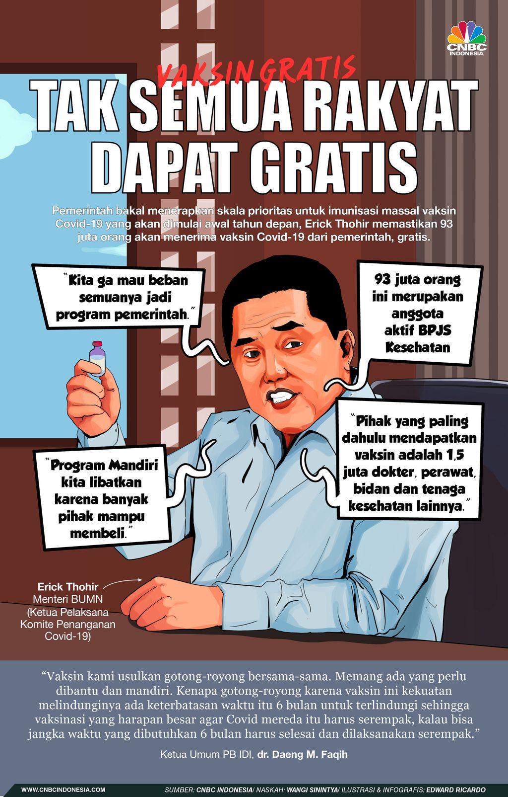INFOGRAFIS, Ini Syarat Dapat Vaksin Gratis dari Jokowi