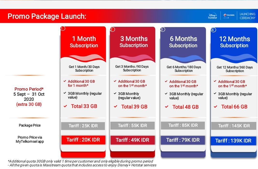 Tarif langganan Disney+ Hotstar bagi pelanggan Telkomsel, baik untuk pascabayar maupun prabayar.