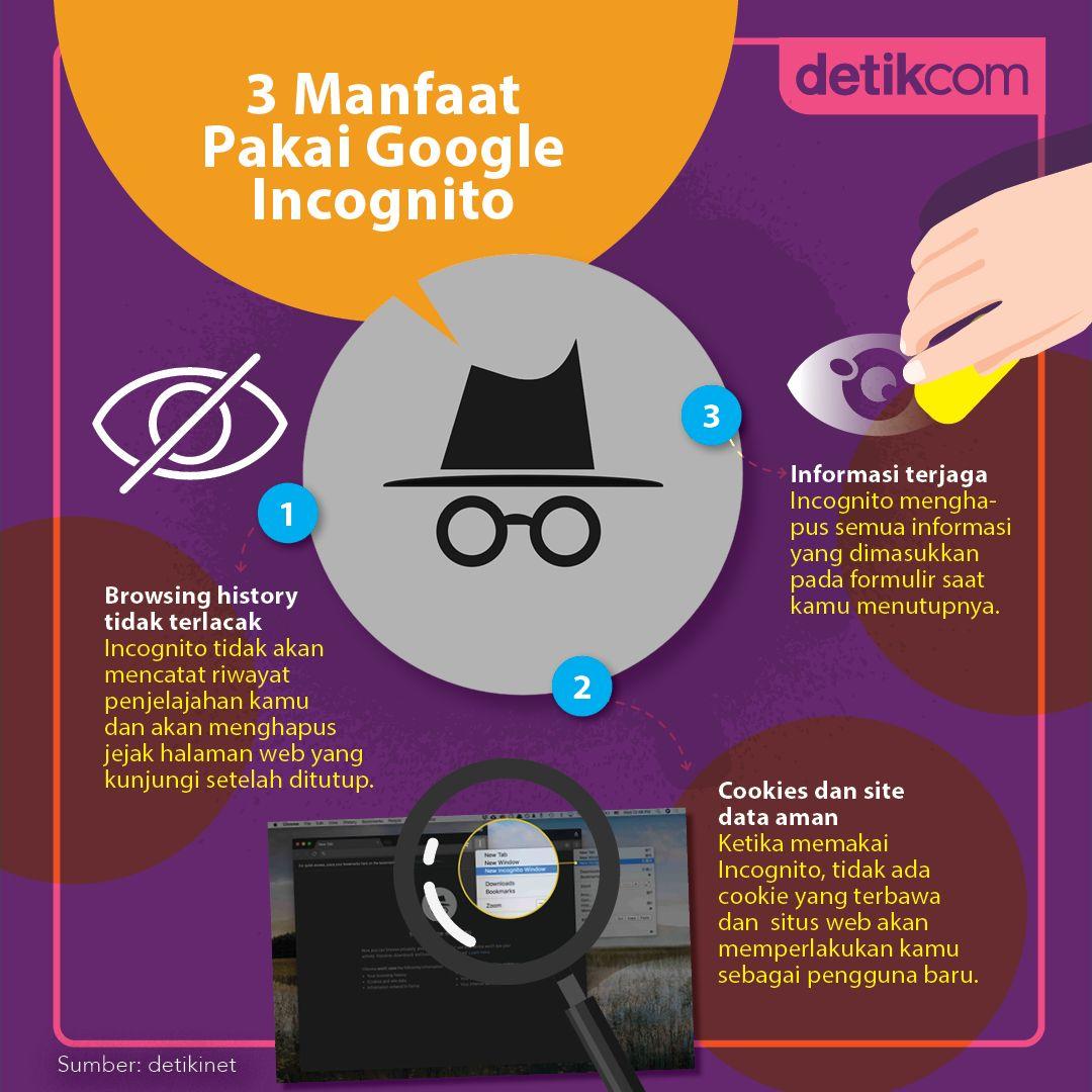 Infografis Google Incognito