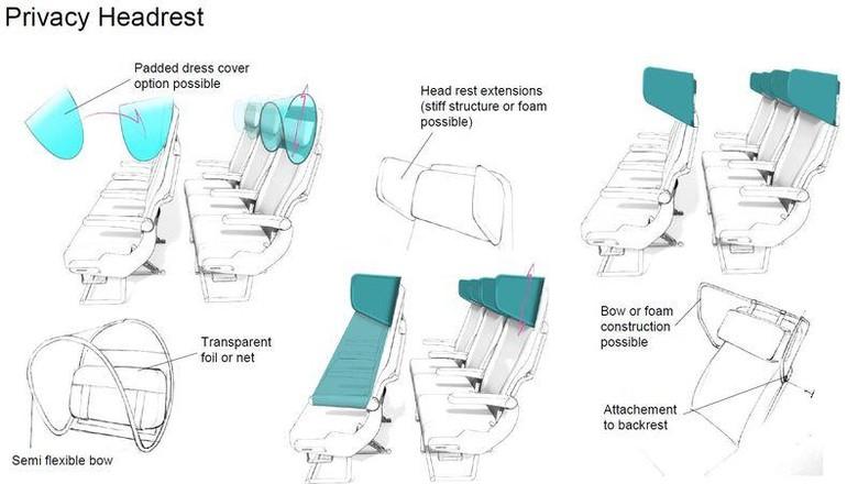 Inovasi pesawat terbang