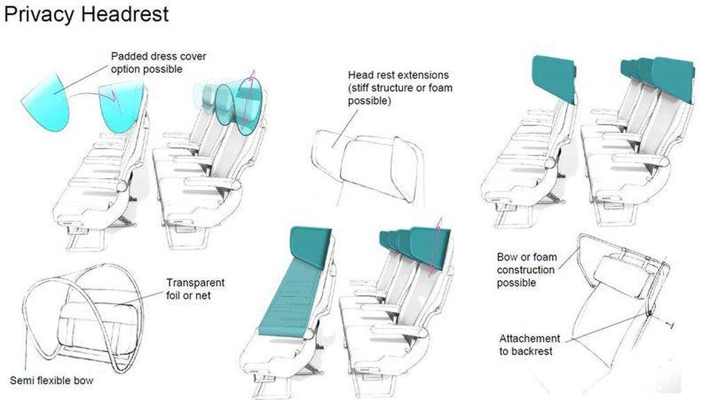 Tampilan Inovasi Kursi Pesawat untuk Tangkal Penyebaran Covid-19