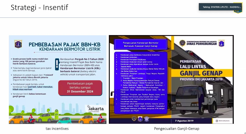Presentasi virtual Workshop Kesiapan Industri Electric Vehicles.