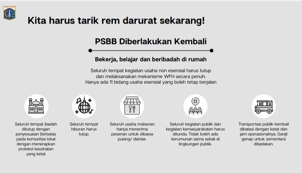 Anies Siapkan Detail Aturan Jakarta Kembali Psbb Ketat