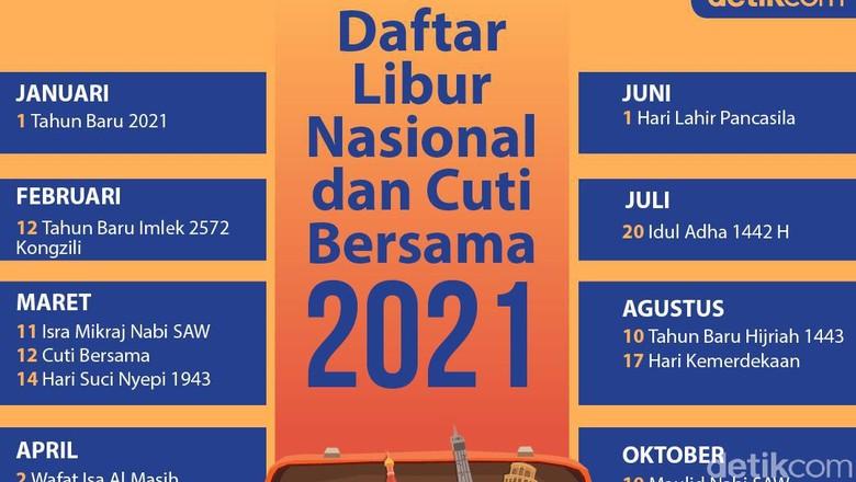 Kalander Libur Nasional dan Cuti Bersama 2021