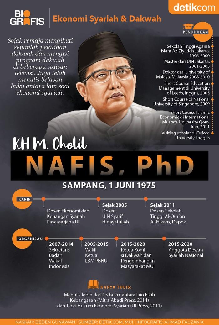 Ketua Komisi Dakwah MUI KH M Cholil Nafis