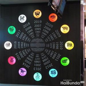 Ramalan Zodiak Hari Ini: Aquarius Pemasukan Mengalir, Libra Jangan Boros