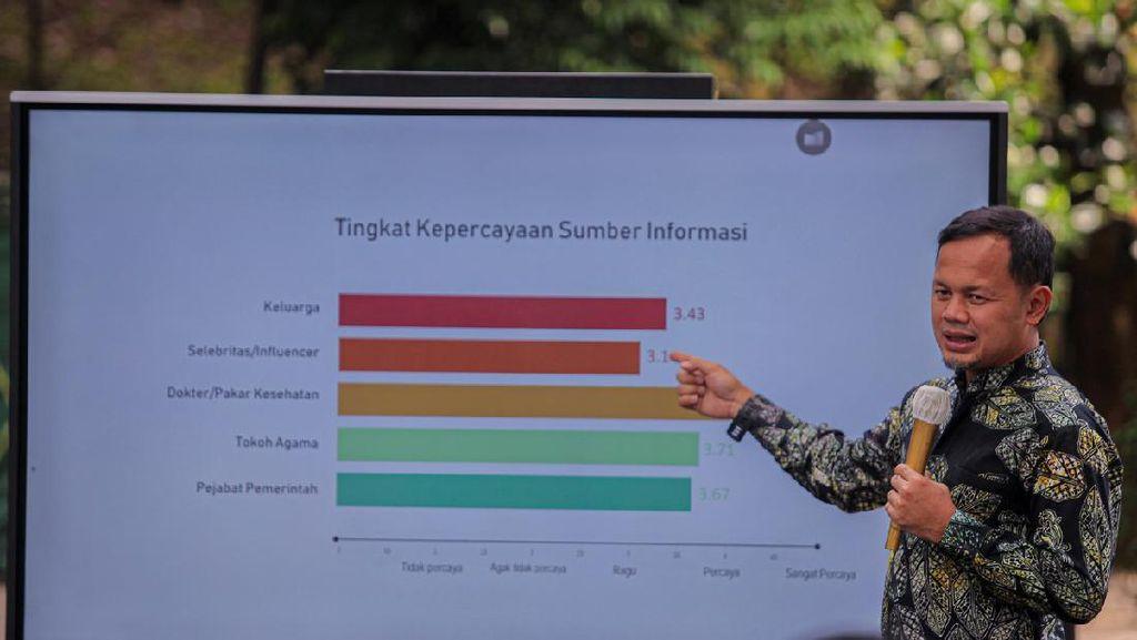 Kasus Covid Melonjak, Kota Bogor Kembali Berstatus Zona Merah