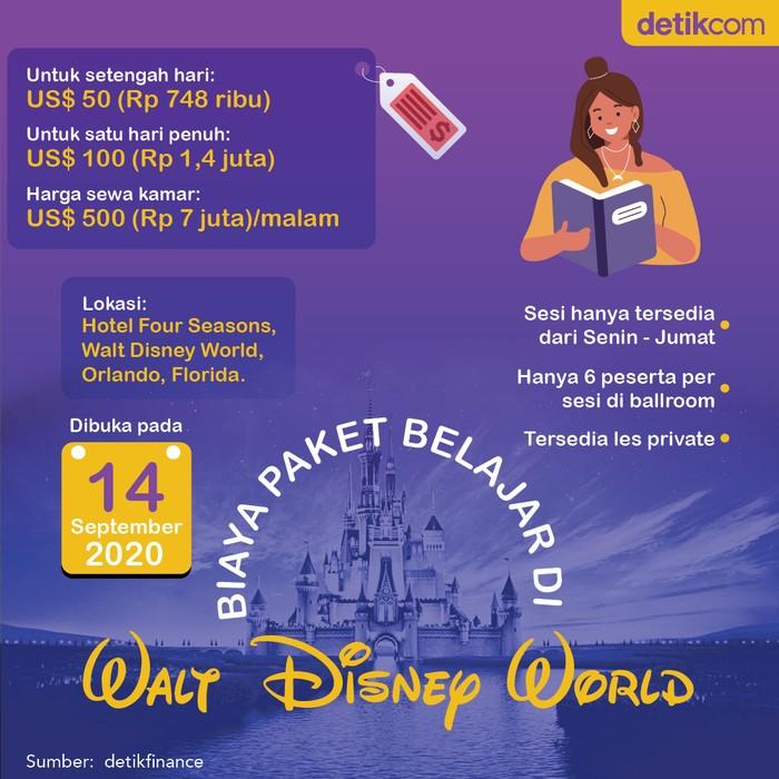Belajar di Walt Disney