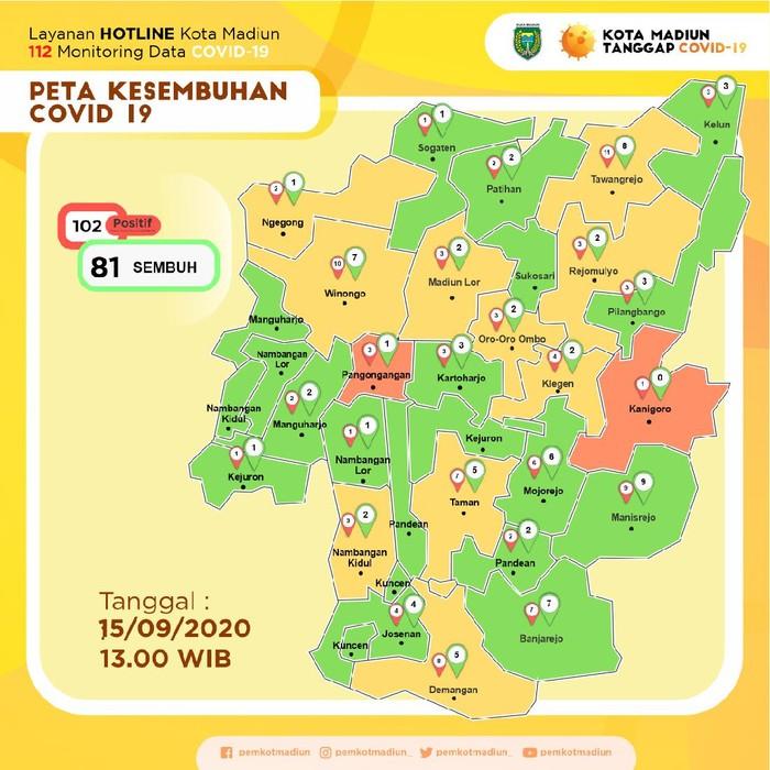 Kasus positif COVID-19 di Kota Madiun hari ini bertambah 3 sehingga totalnya menjadi 102. Derah yang Juli lalu sempat menjadi zona hijau COVID-19 itu kini masih oranye.