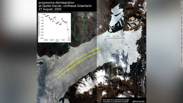 Gletser Greenland pecah