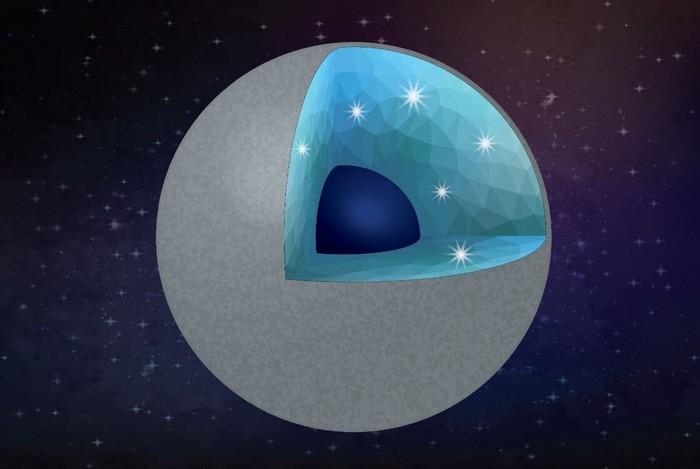 Planet berlian