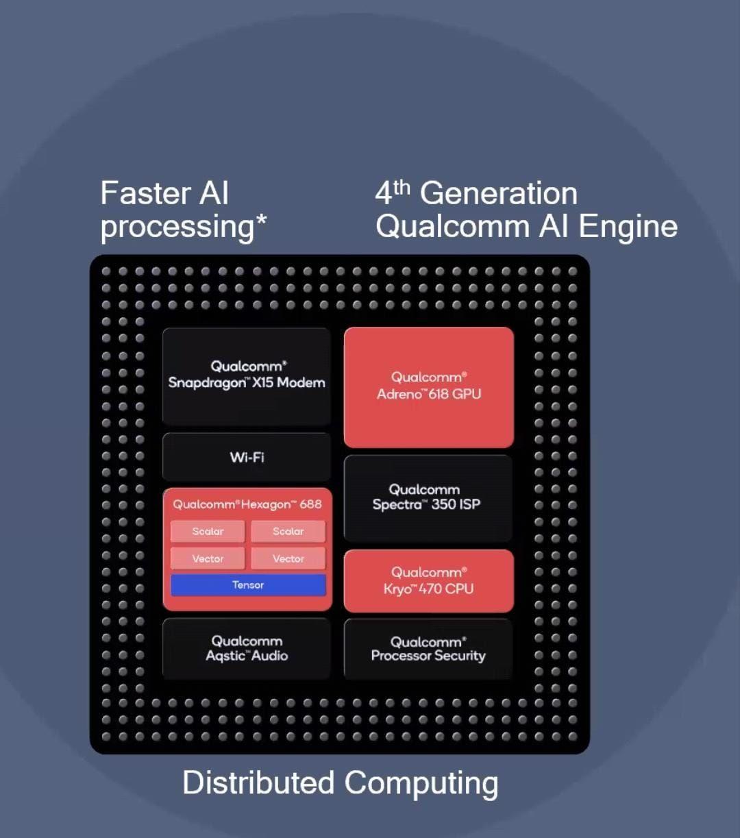 Snapdragon 732G ini memiliki 4th Gen Qualcomm AI Engine, didukung hexagon tensor accelator, dan apt-X Adapative. Selain itu ada CV-ISP untuk mengembangkan visual dan proses hasil foto menjadi lebih cepat.