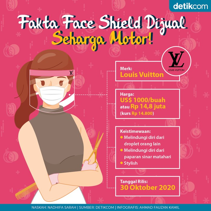 Face Shield Mahal