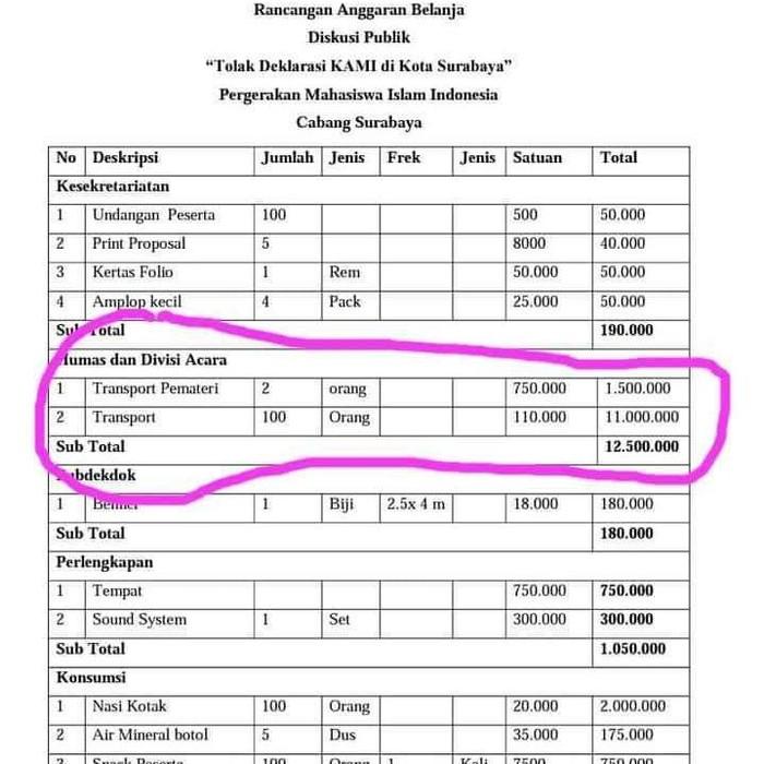 Screenshot proposal pengajuan anggaran untuk diskusi publik bertema Tolak Deklarasi KAMI di Surabaya beredar di media sosial. Proposal itu milik PC PMII Surabaya.