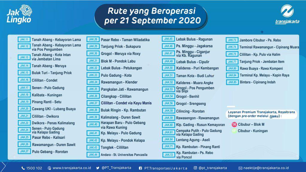 Rute Transjakarta saat PSBB mulai 21 September