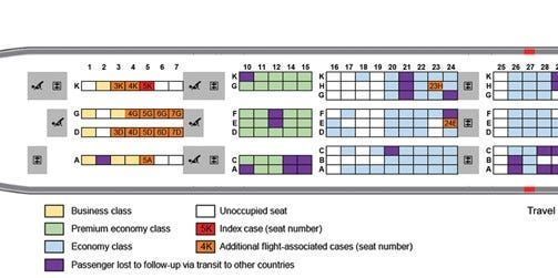 Tracing penularan corona di penerbangan jarak jauh.